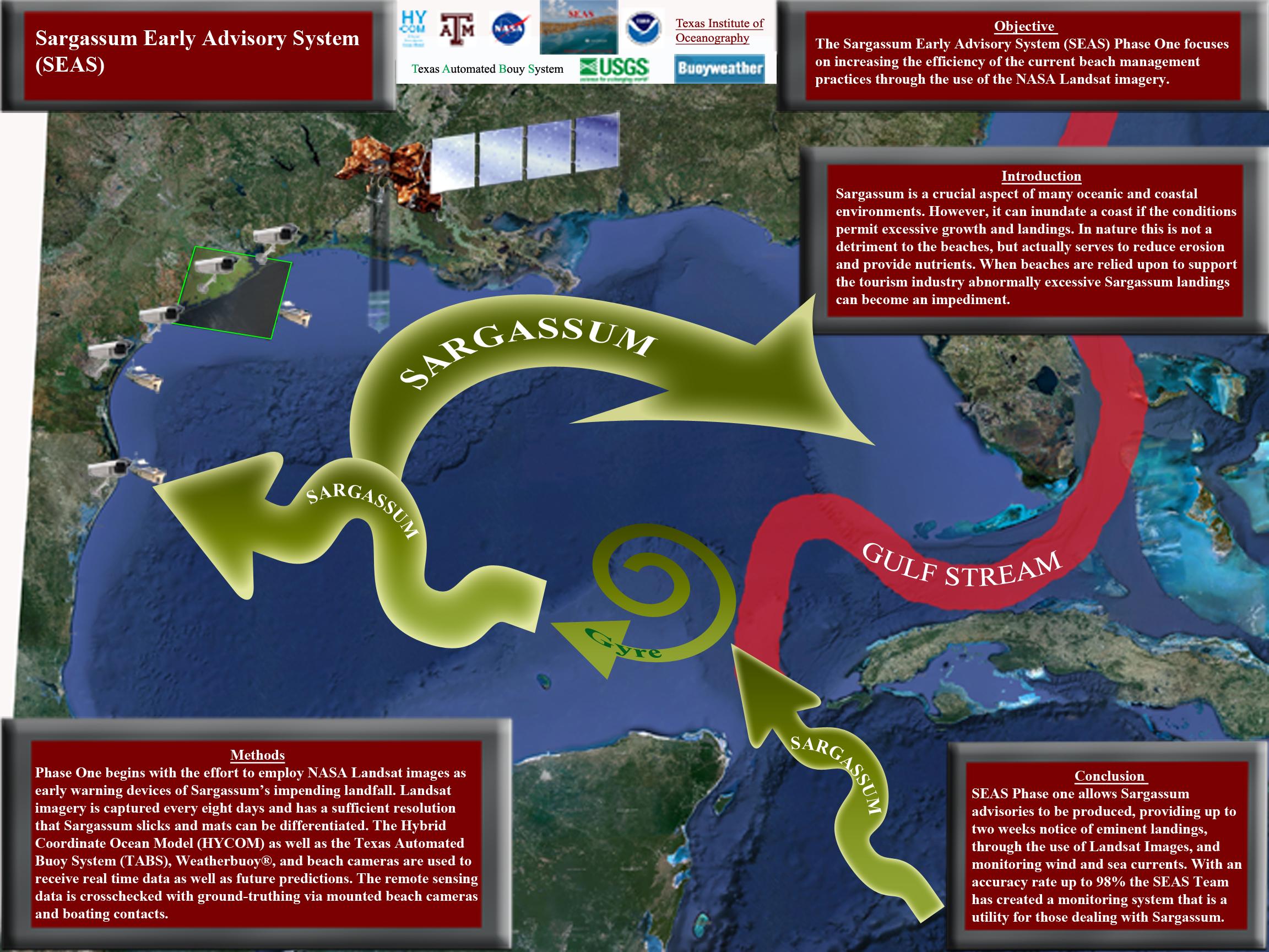 SEAS Forecasting